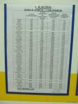 Расписание движения маршруток Минск - Смиловичи с 01 марта 2015